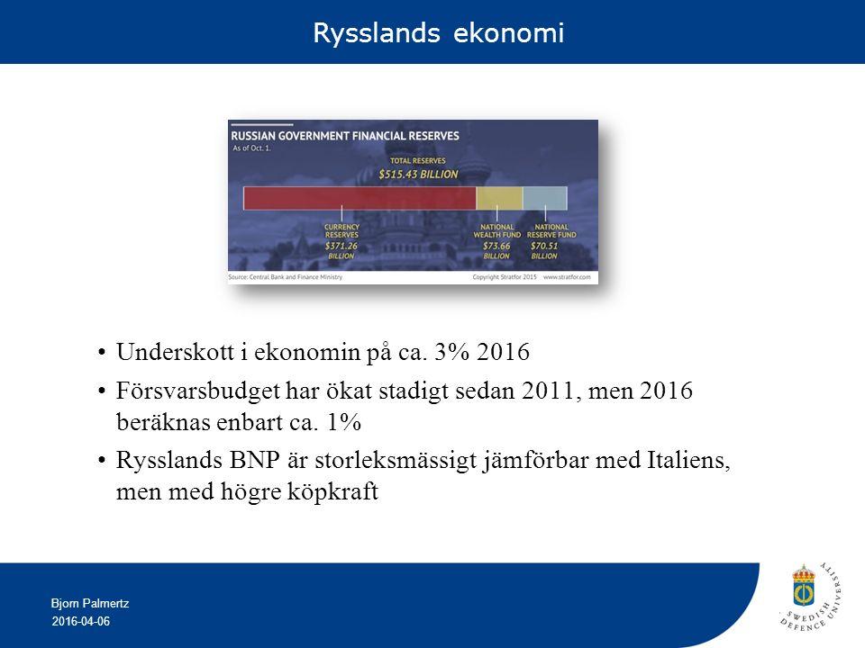 2016-04-06 Bjorn Palmertz Rysslands ekonomi Underskott i ekonomin på ca.