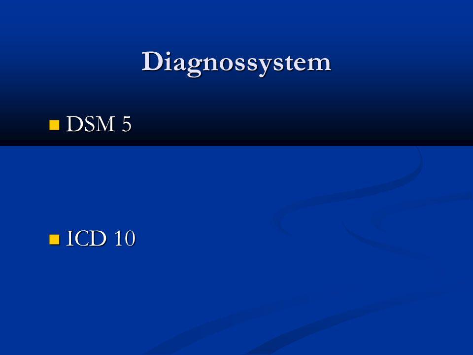 Fastställa diagnos Läkare / Psykolog Läkare / Psykolog Skalor Skalor Checklistor Checklistor SCID SCID