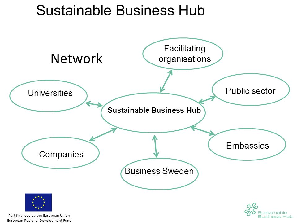 Network Companies Universities Facilitating organisations Public sectorEmbassies Business Sweden Sustainable Business Hub Part financed by the European Union European Regional Development Fund