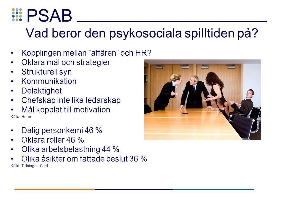 PSAB Vad beror den psykosociala spilltiden på. Kopplingen mellan affären och HR.