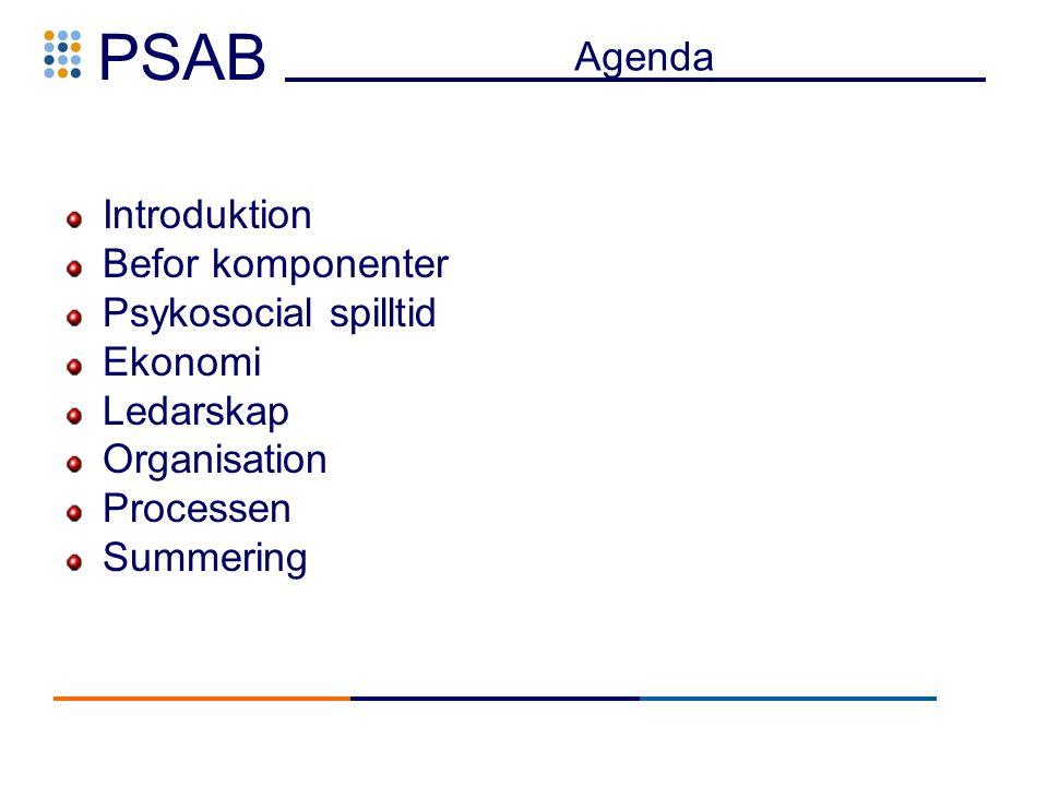 PSAB Agenda Introduktion Befor komponenter Psykosocial spilltid Ekonomi Ledarskap Organisation Processen Summering