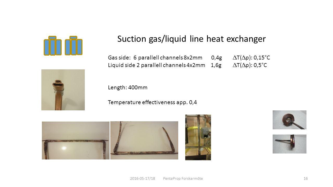 2016-05-17/18 PentaProp Forskarmöte16 Suction gas/liquid line heat exchanger Gas side: 6 parallell channels 8x2mm 0,4g  T(  p): 0,15°C Liquid side 2 parallell channels 4x2mm 1,6g  T(  p): 0,5°C Length: 400mm Temperature effectiveness app.