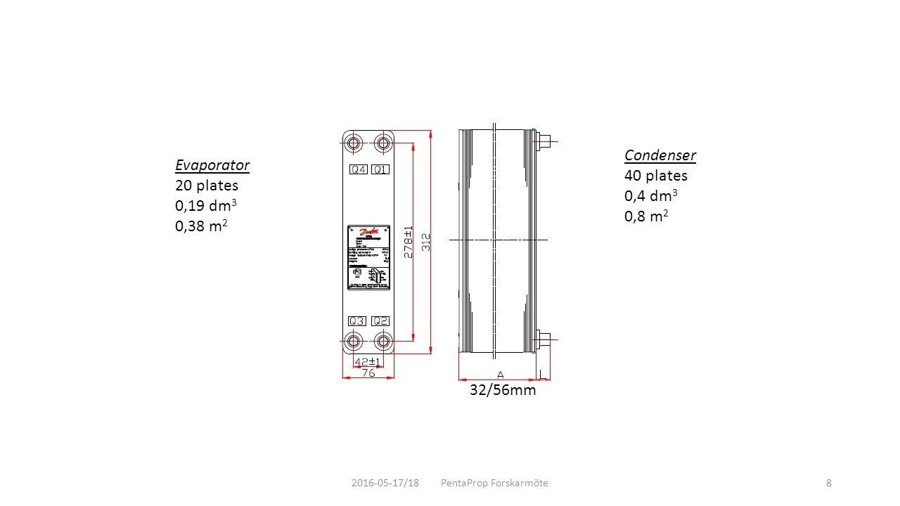 2016-05-17/18 PentaProp Forskarmöte8 Evaporator 20 plates 0,19 dm 3 0,38 m 2 Condenser 40 plates 0,4 dm 3 0,8 m 2 32/56mm