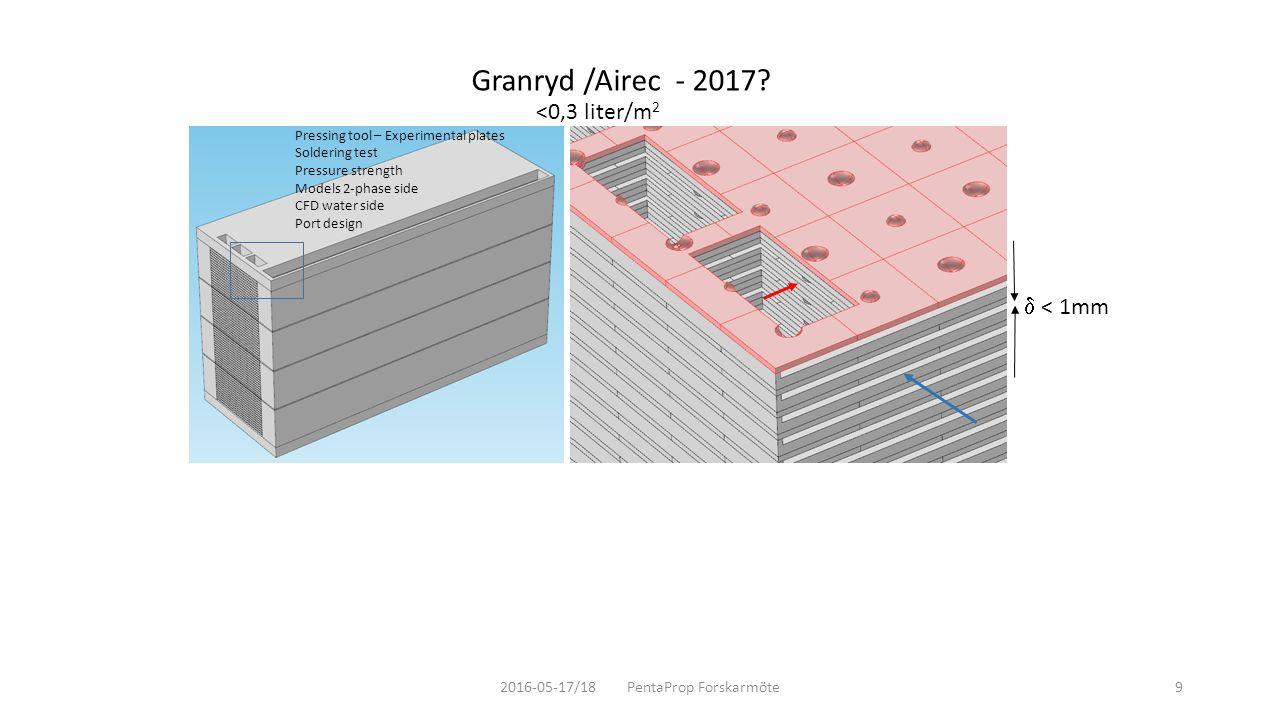 Granryd /Airec - 2017.