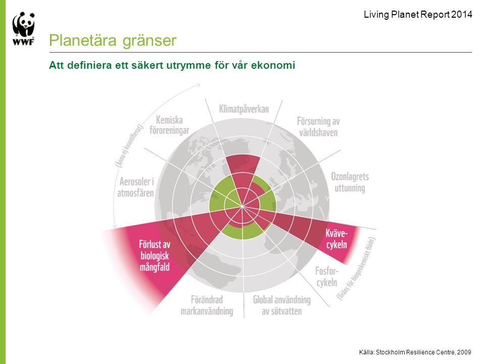 Källa: Stockholm Resilience Centre, 2009 Planetära gränser Att definiera ett säkert utrymme för vår ekonomi