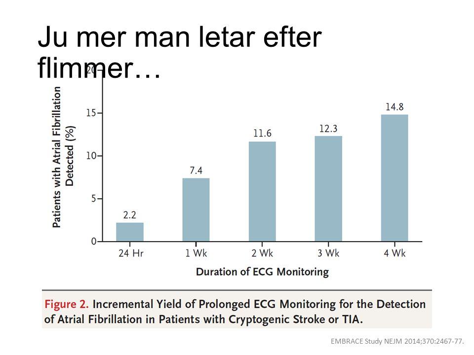 EMBRACE Study NEJM 2014;370:2467-77. Ju mer man letar efter flimmer…