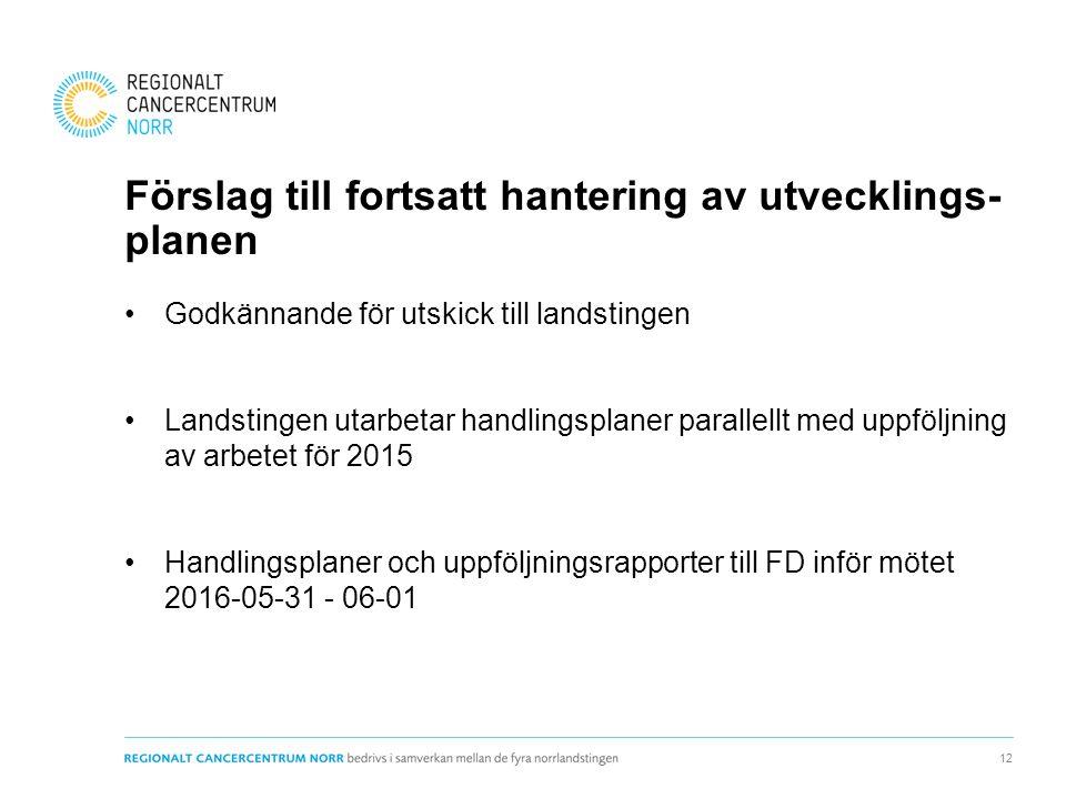 Förslag till fortsatt hantering av utvecklings- planen Godkännande för utskick till landstingen Landstingen utarbetar handlingsplaner parallellt med uppföljning av arbetet för 2015 Handlingsplaner och uppföljningsrapporter till FD inför mötet 2016-05-31 - 06-01 12