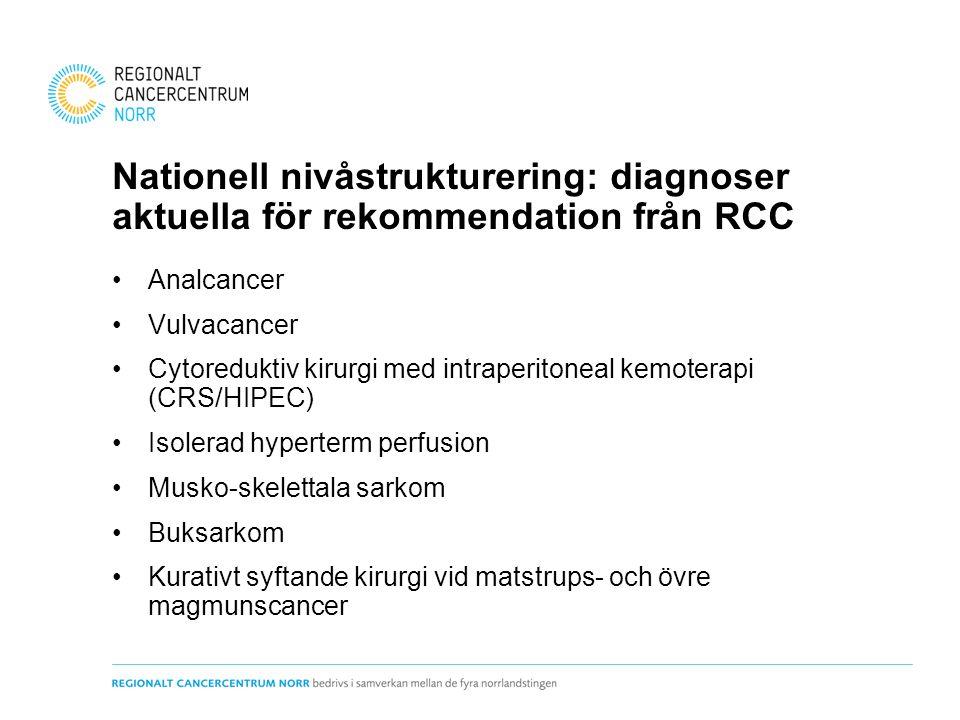 Nationell nivåstrukturering: diagnoser aktuella för rekommendation från RCC Analcancer Vulvacancer Cytoreduktiv kirurgi med intraperitoneal kemoterapi (CRS/HIPEC) Isolerad hyperterm perfusion Musko-skelettala sarkom Buksarkom Kurativt syftande kirurgi vid matstrups- och övre magmunscancer