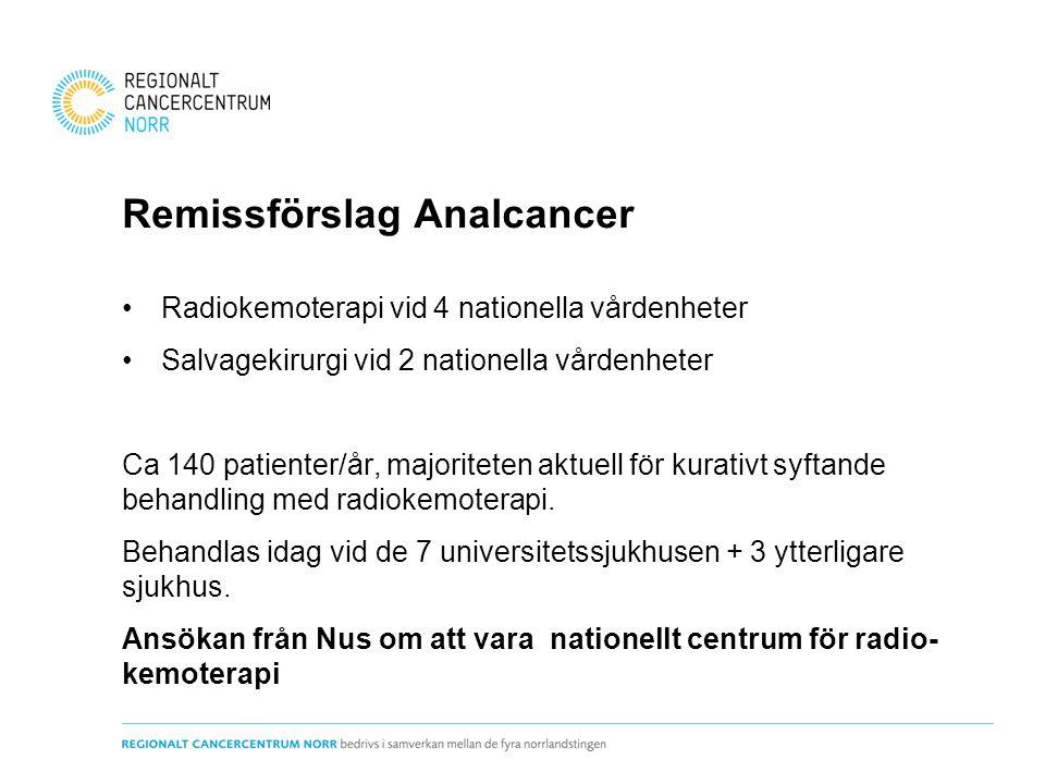 Remissförslag Analcancer Radiokemoterapi vid 4 nationella vårdenheter Salvagekirurgi vid 2 nationella vårdenheter Ca 140 patienter/år, majoriteten aktuell för kurativt syftande behandling med radiokemoterapi.