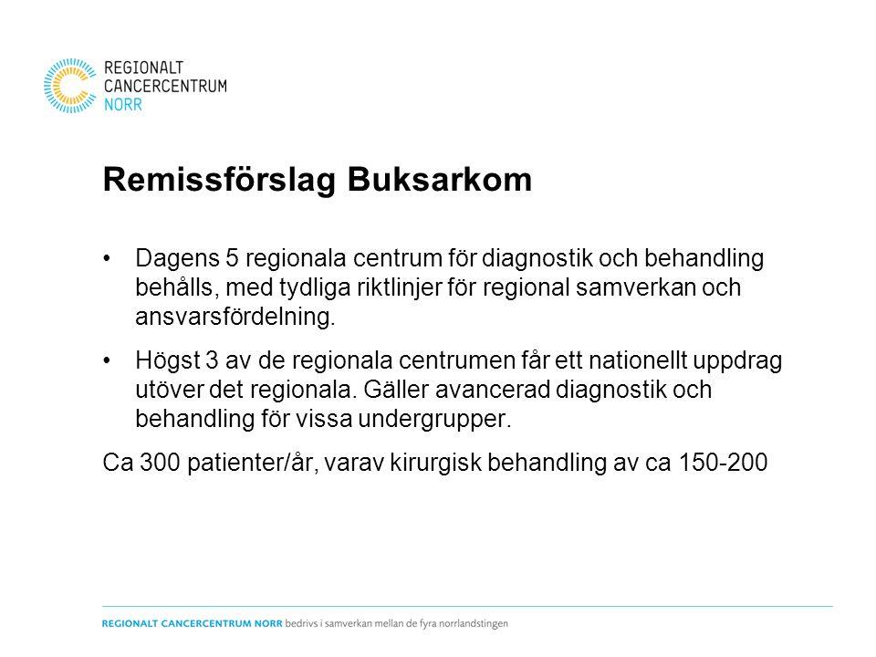 Remissförslag Buksarkom Dagens 5 regionala centrum för diagnostik och behandling behålls, med tydliga riktlinjer för regional samverkan och ansvarsfördelning.