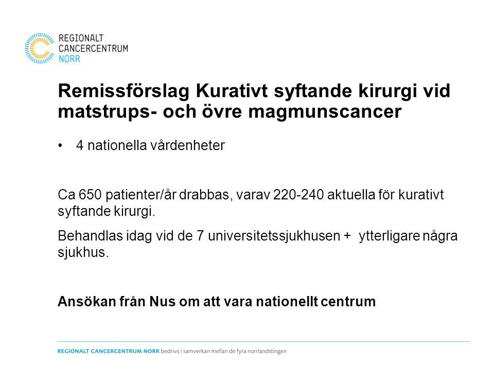 Remissförslag Kurativt syftande kirurgi vid matstrups- och övre magmunscancer 4 nationella vårdenheter Ca 650 patienter/år drabbas, varav 220-240 aktuella för kurativt syftande kirurgi.