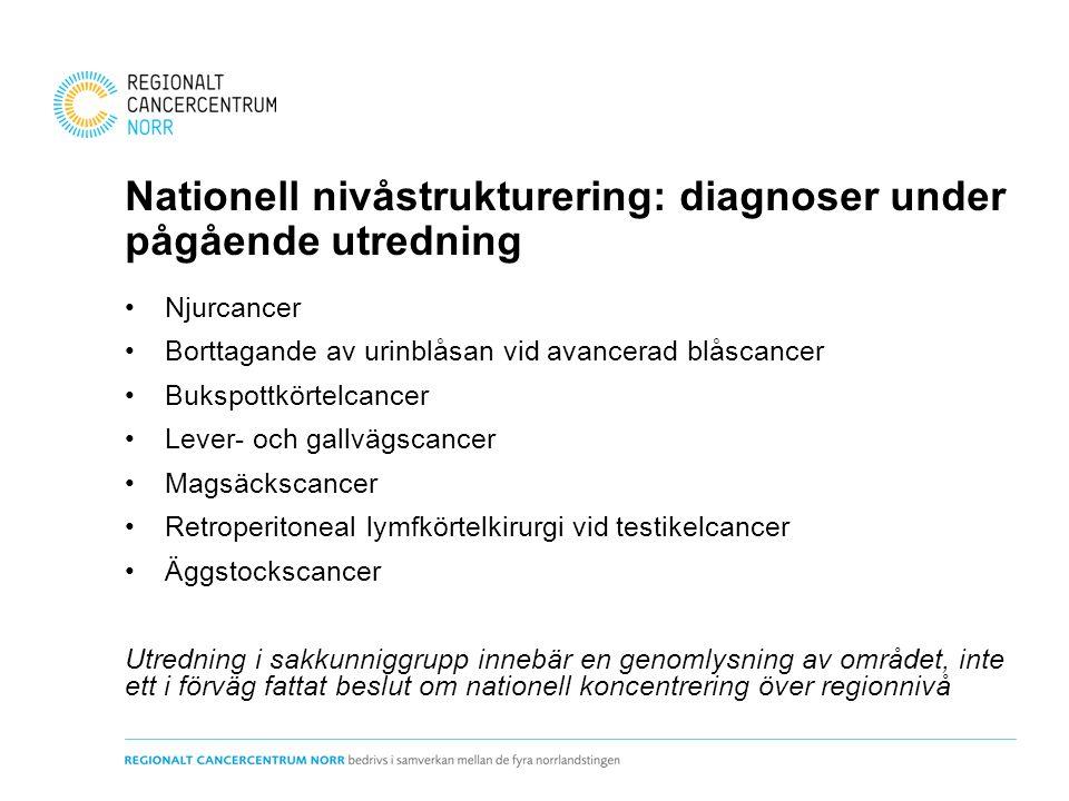 Nationell nivåstrukturering: diagnoser under pågående utredning Njurcancer Borttagande av urinblåsan vid avancerad blåscancer Bukspottkörtelcancer Lever- och gallvägscancer Magsäckscancer Retroperitoneal lymfkörtelkirurgi vid testikelcancer Äggstockscancer Utredning i sakkunniggrupp innebär en genomlysning av området, inte ett i förväg fattat beslut om nationell koncentrering över regionnivå