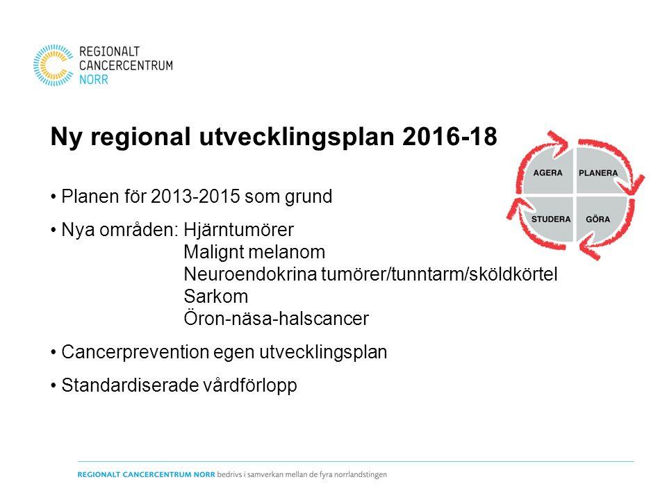 Ny regional utvecklingsplan 2016-18 Planen för 2013-2015 som grund Nya områden:Hjärntumörer Malignt melanom Neuroendokrina tumörer/tunntarm/sköldkörtel Sarkom Öron-näsa-halscancer Cancerprevention egen utvecklingsplan Standardiserade vårdförlopp