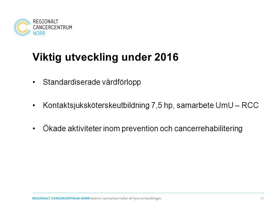 Viktig utveckling under 2016 Standardiserade vårdförlopp Kontaktsjuksköterskeutbildning 7,5 hp, samarbete UmU – RCC Ökade aktiviteter inom prevention och cancerrehabilitering 31