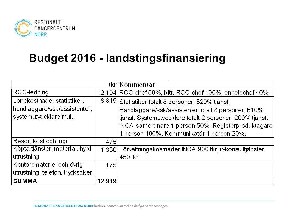 Budget 2016 - landstingsfinansiering