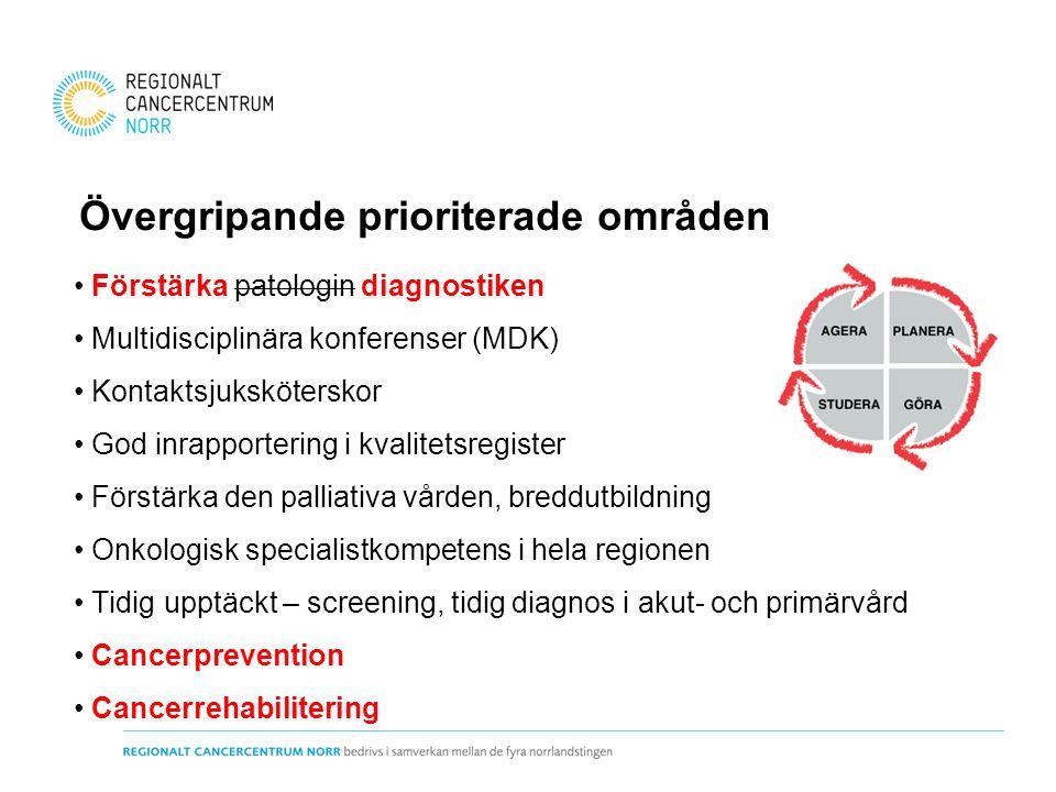 Övergripande prioriterade områden Förstärka patologin diagnostiken Multidisciplinära konferenser (MDK) Kontaktsjuksköterskor God inrapportering i kvalitetsregister Förstärka den palliativa vården, breddutbildning Onkologisk specialistkompetens i hela regionen Tidig upptäckt – screening, tidig diagnos i akut- och primärvård Cancerprevention Cancerrehabilitering