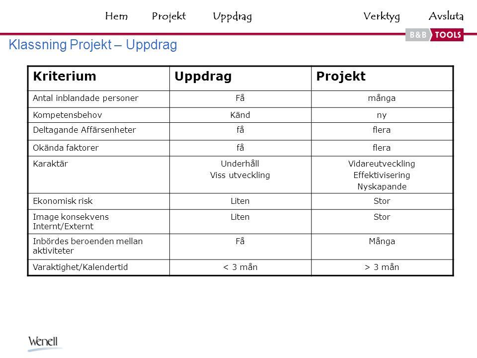 VerktygHemAvsluta Projektets resultat levereras och tas i bruk.
