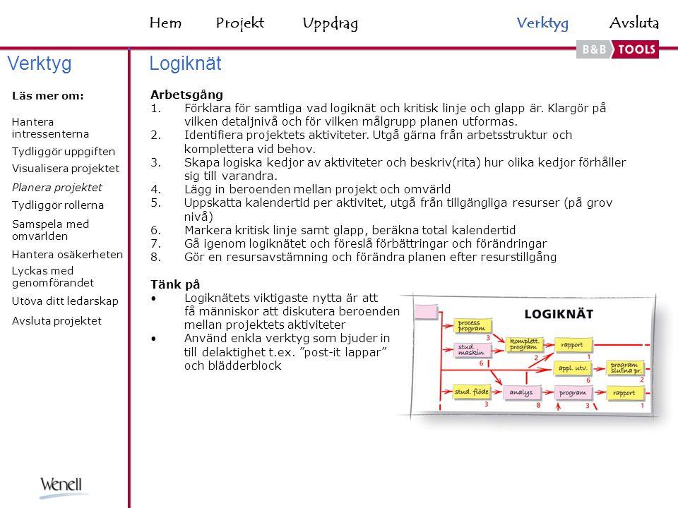 HemAvsluta Logiknät Arbetsgång 1.Förklara för samtliga vad logiknät och kritisk linje och glapp är.