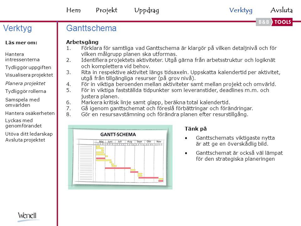 HemAvsluta Ganttschema Arbetsgång 1.Förklara för samtliga vad Ganttschema är klargör på vilken detaljnivå och för vilken målgrupp planen ska utformas.