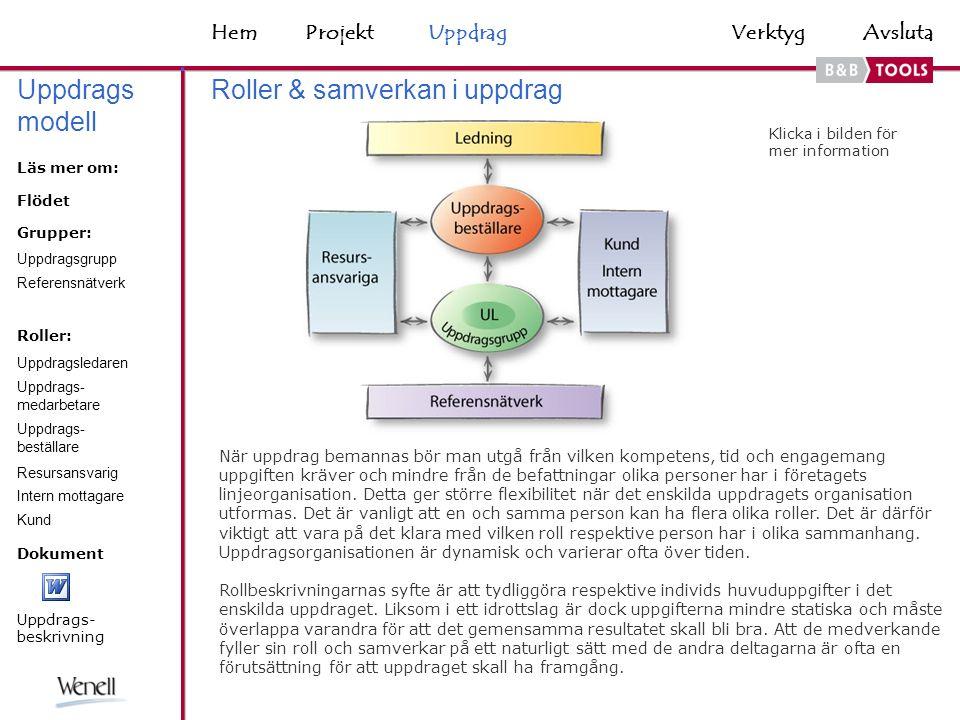 VerktygHemAvsluta Projektbeställning: Beskriver affärsidén/nyttan med projektet och säkerställer att den värderas och beaktas.