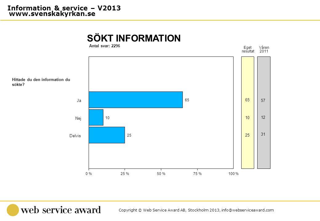 Copyright © Web Service Award AB, Stockholm 2013, info@webserviceaward.com Antal svar: 2296 SÖKT INFORMATION 0 %25 %50 %75 %100 % Eget resultat Våren