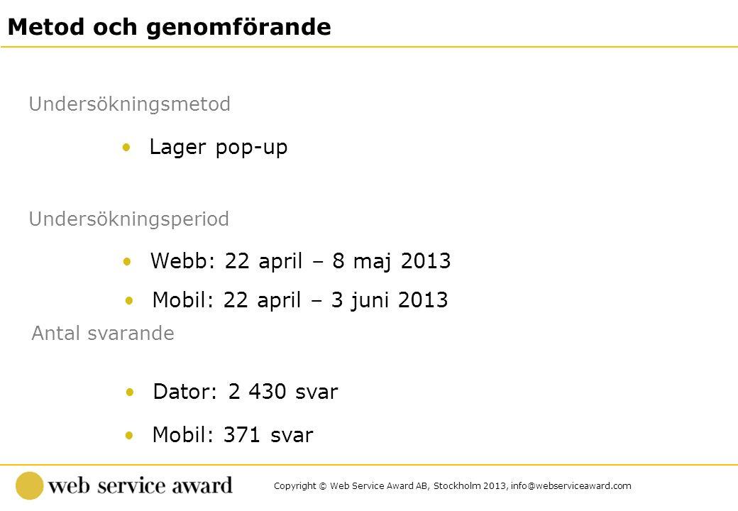 Copyright © Web Service Award AB, Stockholm 2013, info@webserviceaward.com Undersökningsmetod Lager pop-up Undersökningsperiod Webb: 22 april – 8 maj