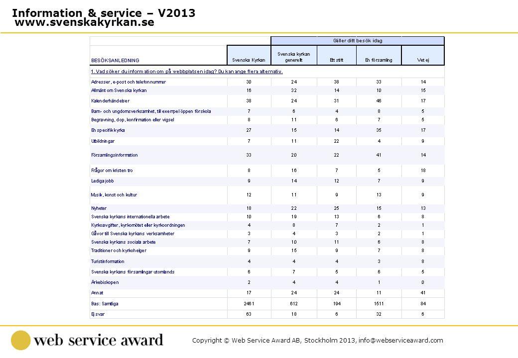 Copyright © Web Service Award AB, Stockholm 2013, info@webserviceaward.com Information & service – V2013 www.svenskakyrkan.se