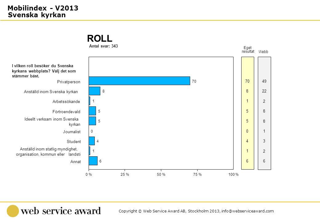 Copyright © Web Service Award AB, Stockholm 2013, info@webserviceaward.com Antal svar: 343 ROLL 0 %25 %50 %75 %100 % Eget resultat I vilken roll besök