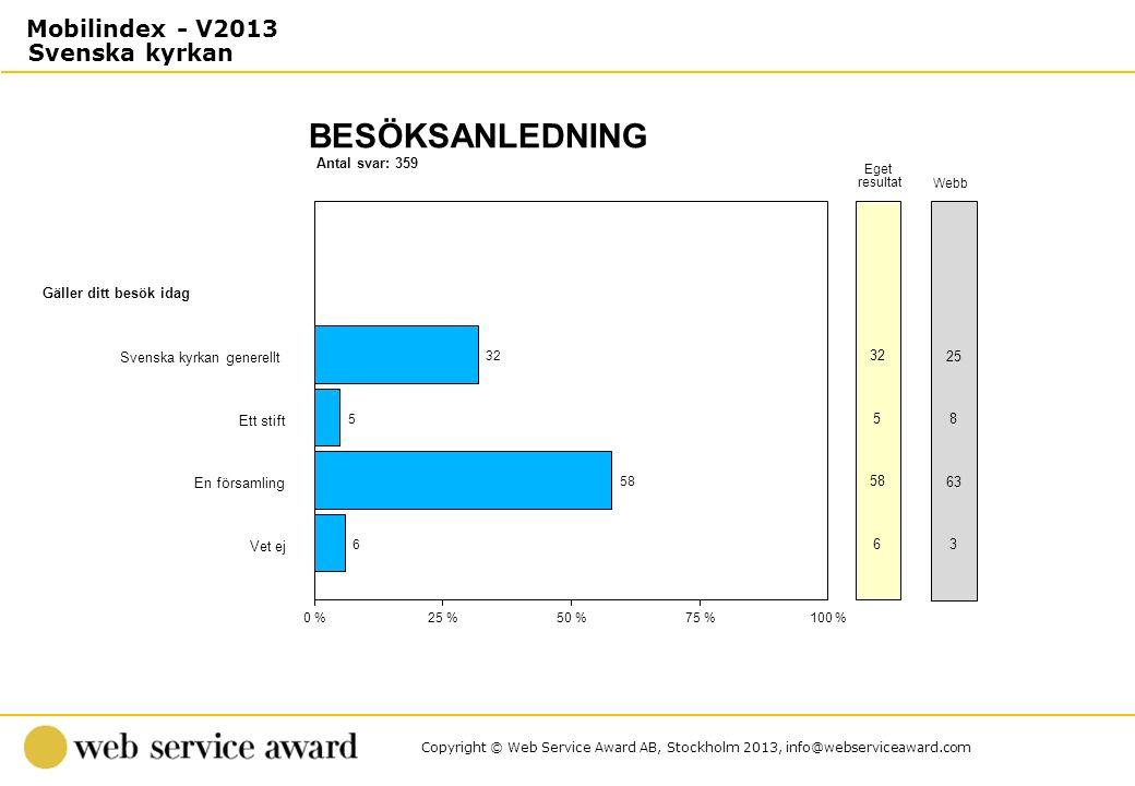 Copyright © Web Service Award AB, Stockholm 2013, info@webserviceaward.com Antal svar: 359 BESÖKSANLEDNING 0 %25 %50 %75 %100 % Eget resultat Gäller d