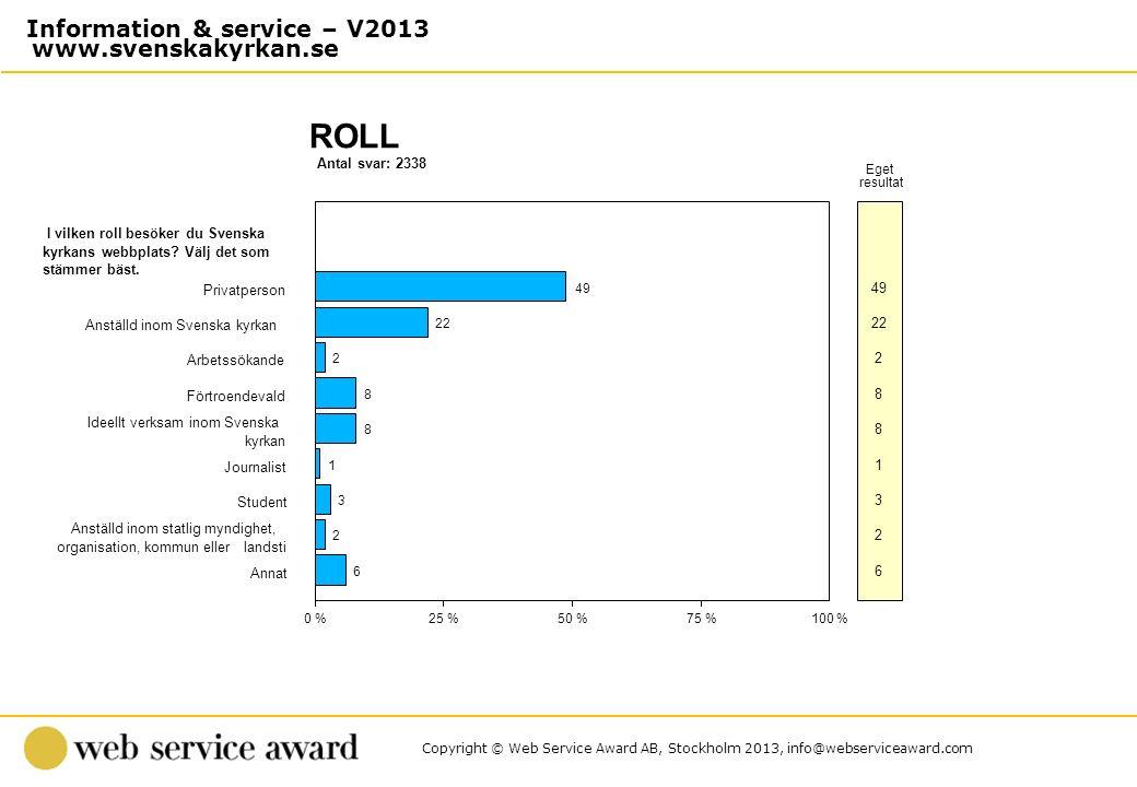 Copyright © Web Service Award AB, Stockholm 2013, info@webserviceaward.com Antal svar: 2338 ROLL 0 %25 %50 %75 %100 % Eget resultat I vilken roll besö