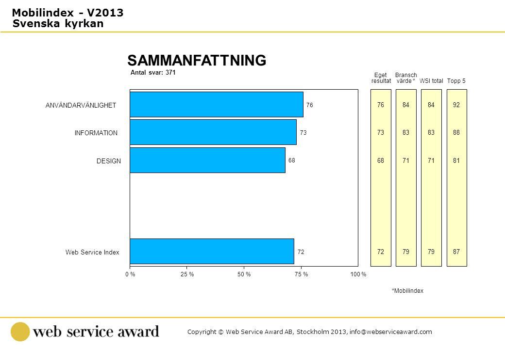 Copyright © Web Service Award AB, Stockholm 2013, info@webserviceaward.com Antal svar: 371 SAMMANFATTNING 0 %25 %50 %75 %100 % Eget resultat Bransch v