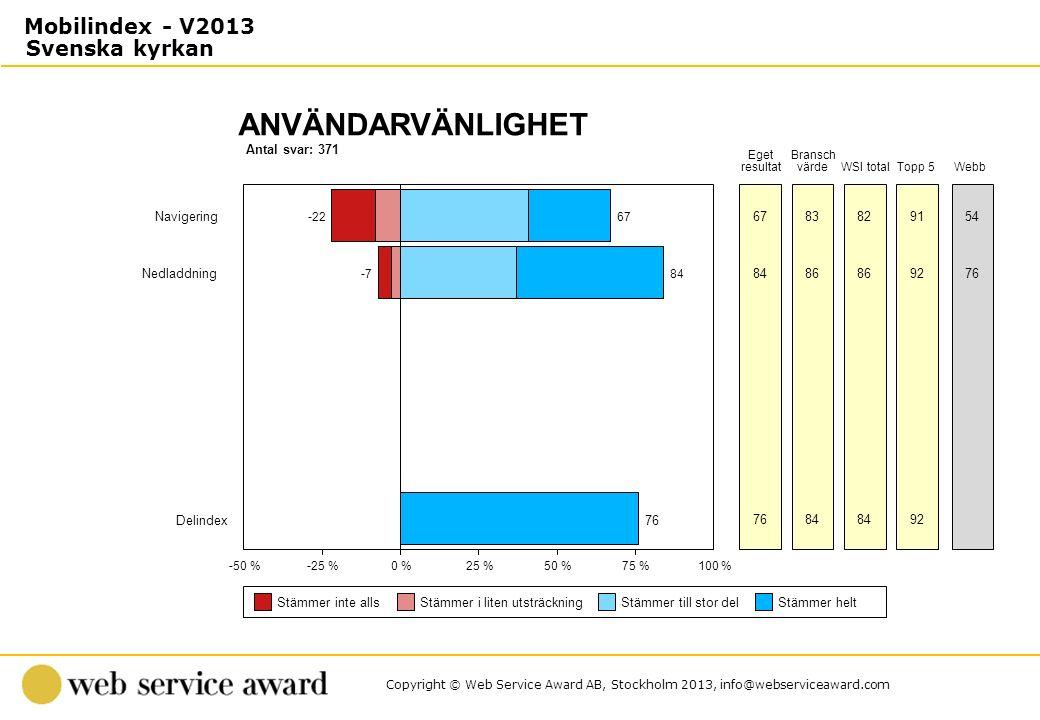 Copyright © Web Service Award AB, Stockholm 2013, info@webserviceaward.com Antal svar: 371 ANVÄNDARVÄNLIGHET -50 %-25 %0 %25 %50 %75 %100 % Stämmer in