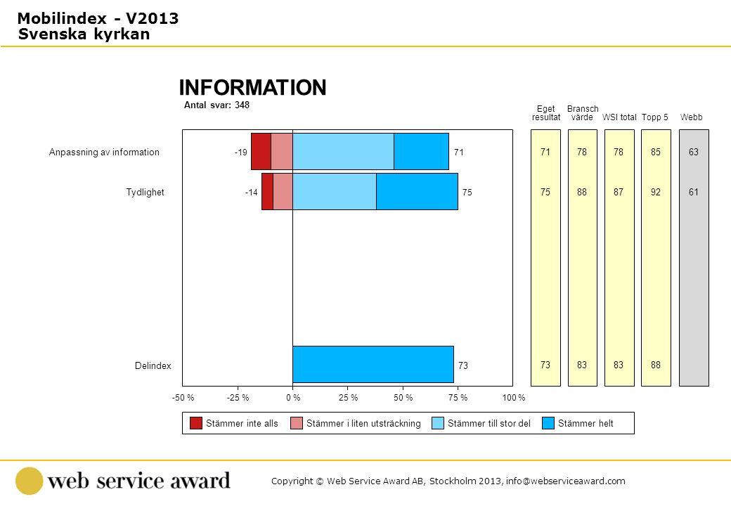 Copyright © Web Service Award AB, Stockholm 2013, info@webserviceaward.com Antal svar: 348 INFORMATION -50 %-25 %0 %25 %50 %75 %100 % Stämmer inte all