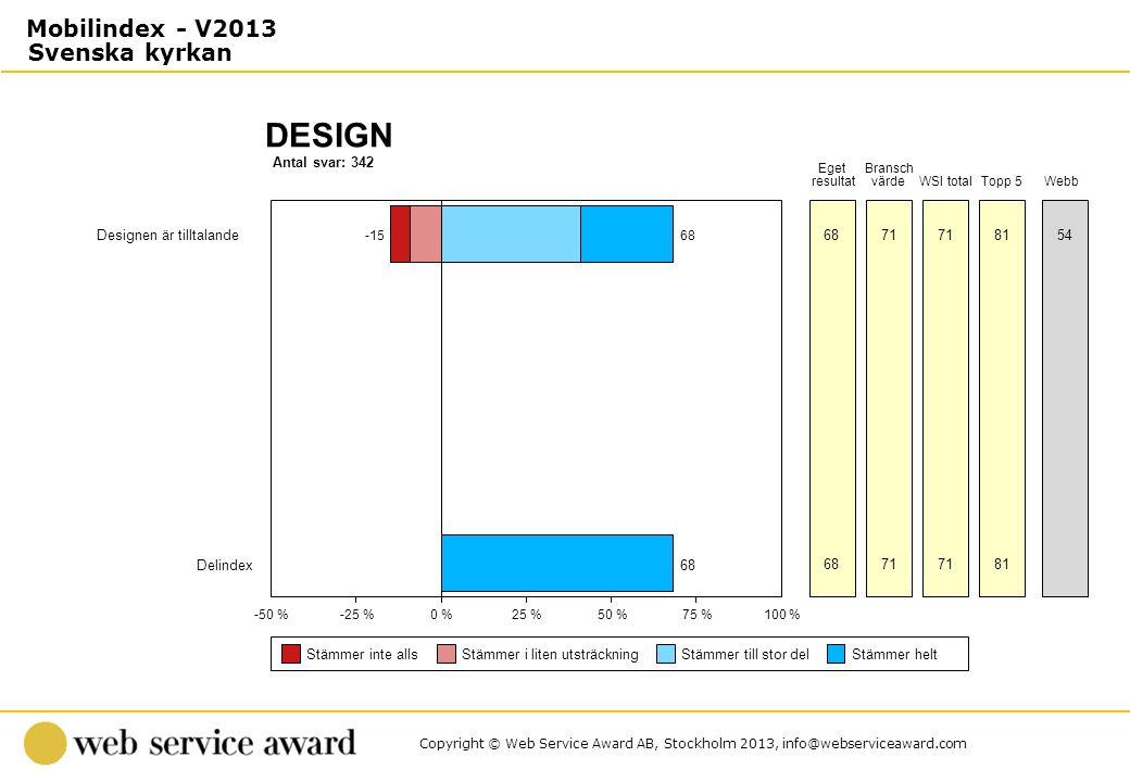 Copyright © Web Service Award AB, Stockholm 2013, info@webserviceaward.com Antal svar: 342 DESIGN -50 %-25 %0 %25 %50 %75 %100 % Stämmer inte allsStäm