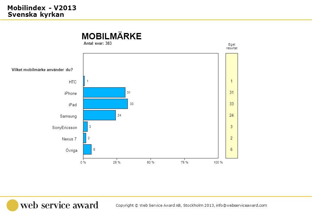 Copyright © Web Service Award AB, Stockholm 2013, info@webserviceaward.com Antal svar: 383 MOBILMÄRKE 0 %25 %50 %75 %100 % Eget resultat Vilket mobilm