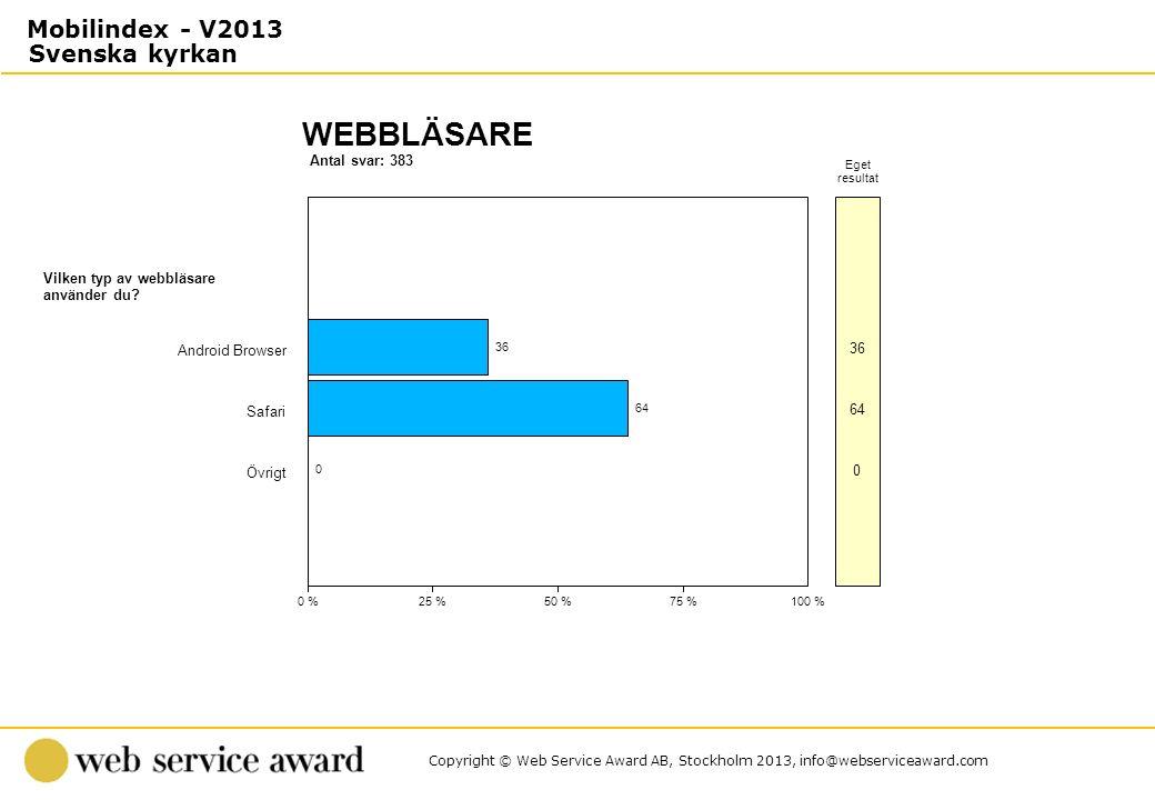 Copyright © Web Service Award AB, Stockholm 2013, info@webserviceaward.com Antal svar: 383 WEBBLÄSARE 0 %25 %50 %75 %100 % Eget resultat Vilken typ av