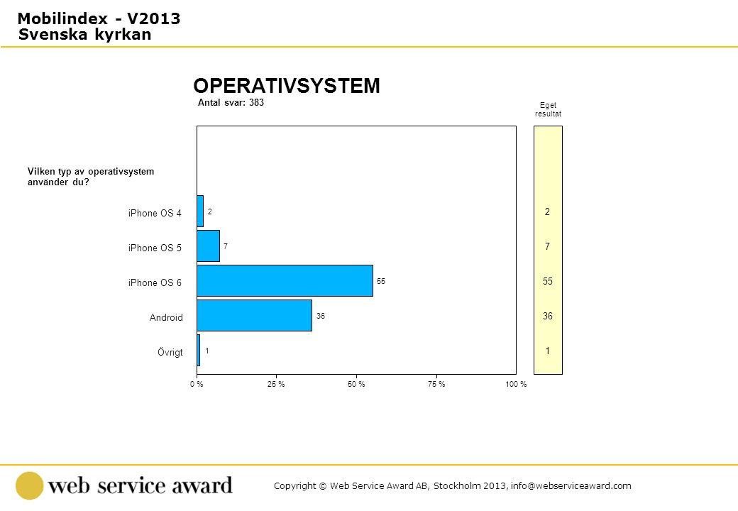 Copyright © Web Service Award AB, Stockholm 2013, info@webserviceaward.com Antal svar: 383 OPERATIVSYSTEM 0 %25 %50 %75 %100 % Eget resultat Vilken ty