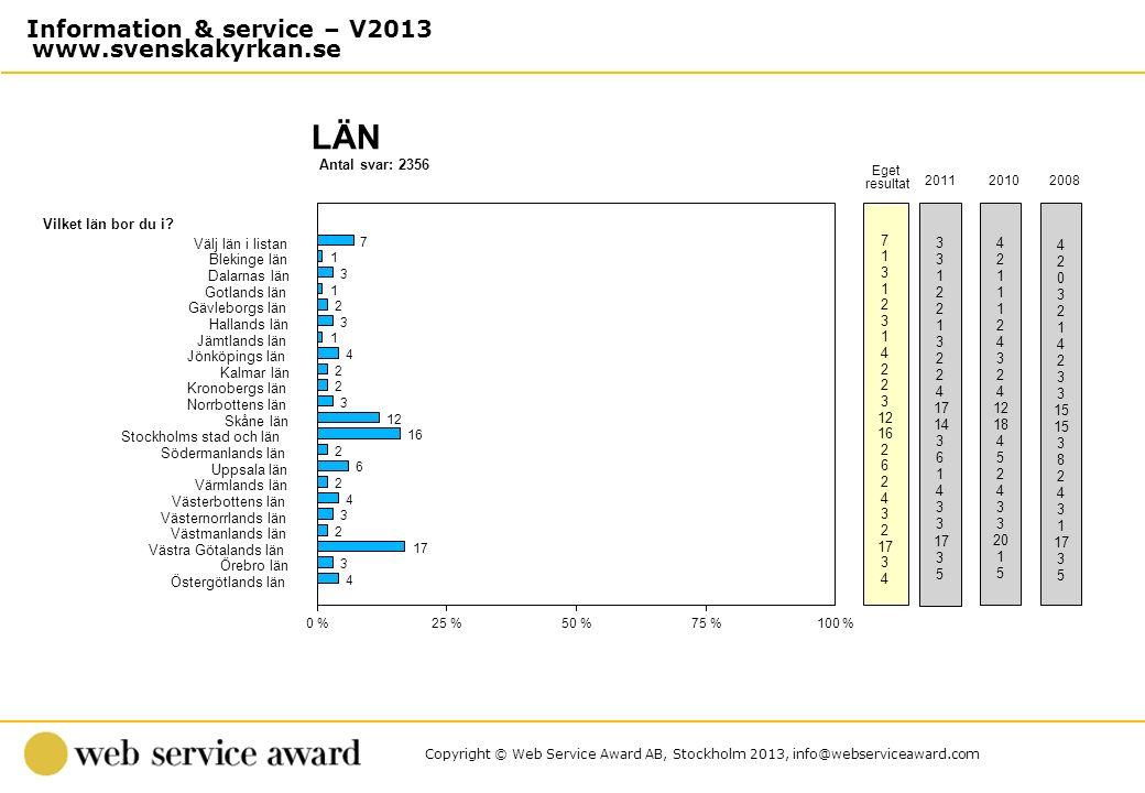 Copyright © Web Service Award AB, Stockholm 2013, info@webserviceaward.com Antal svar: 2356 LÄN 0 %25 %50 %75 %100 % Eget resultat Vilket län bor du i