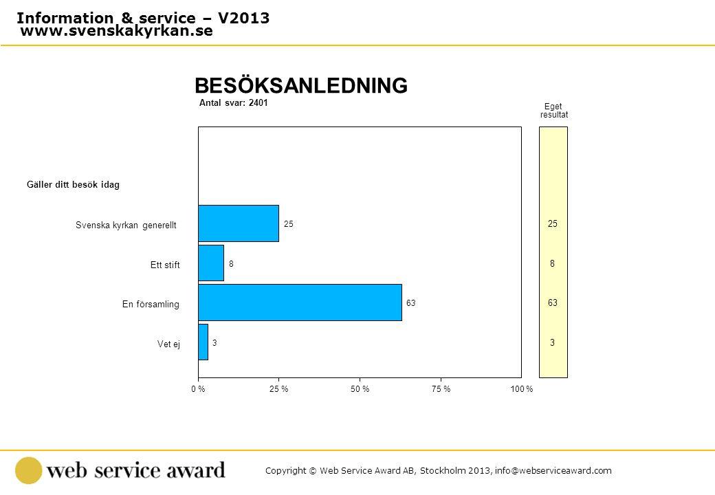 Copyright © Web Service Award AB, Stockholm 2013, info@webserviceaward.com Antal svar: 2401 BESÖKSANLEDNING 0 %25 %50 %75 %100 % Eget resultat Gäller