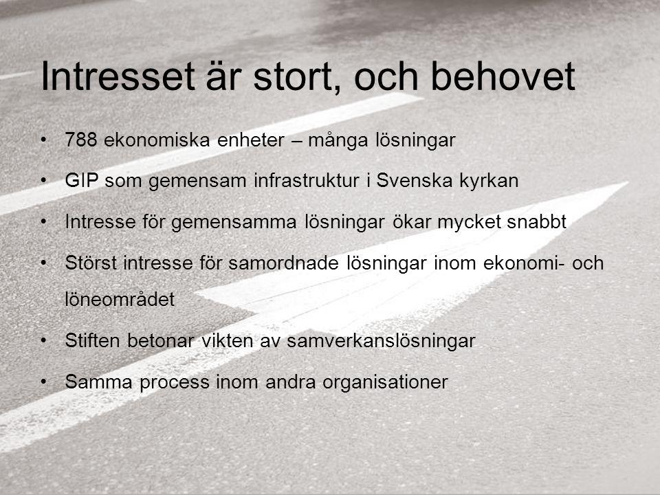 Intresset är stort, och behovet 788 ekonomiska enheter – många lösningar GIP som gemensam infrastruktur i Svenska kyrkan Intresse för gemensamma lösningar ökar mycket snabbt Störst intresse för samordnade lösningar inom ekonomi- och löneområdet Stiften betonar vikten av samverkanslösningar Samma process inom andra organisationer