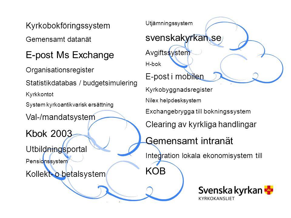 Vad kostar IT i Svenska kyrkan idag.