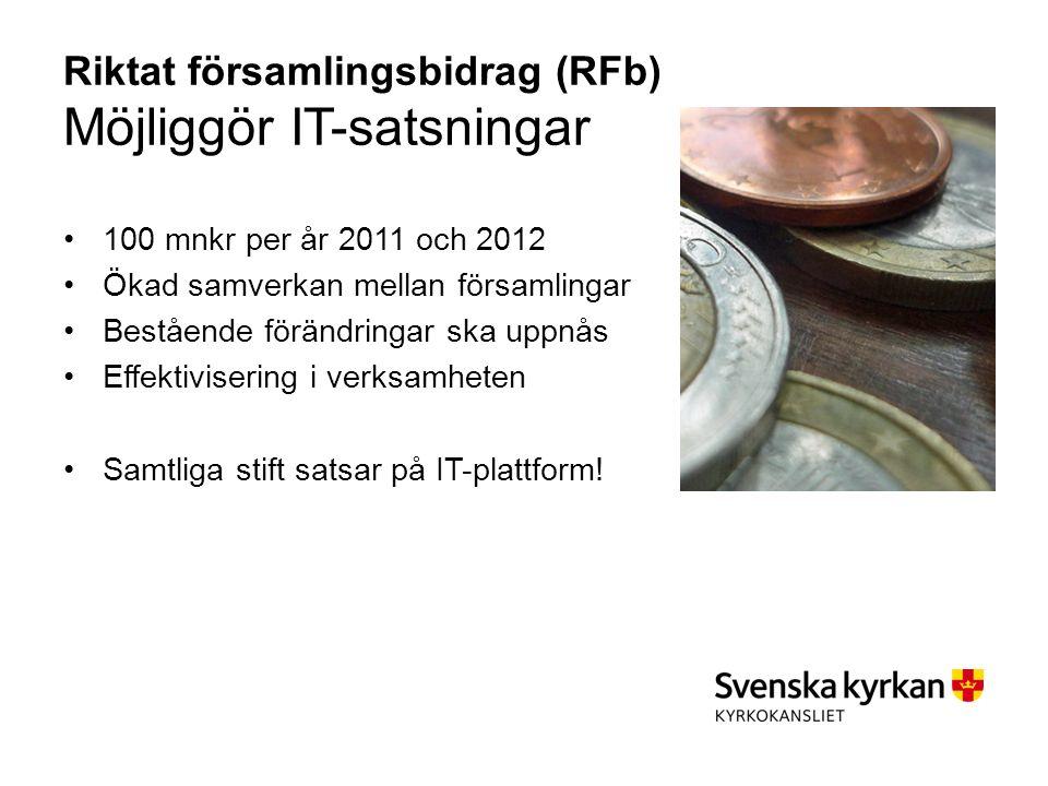 Riktat församlingsbidrag (RFb) Möjliggör IT-satsningar 100 mnkr per år 2011 och 2012 Ökad samverkan mellan församlingar Bestående förändringar ska uppnås Effektivisering i verksamheten Samtliga stift satsar på IT-plattform!