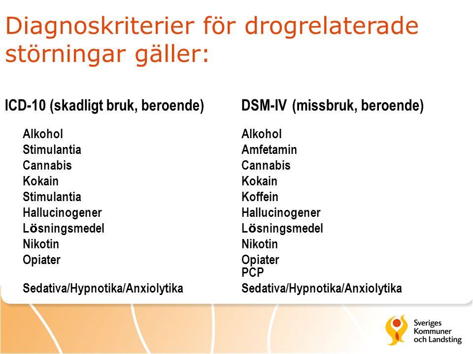 Diagnoskriterier för drogrelaterade störningar gäller: ICD-10 (skadligt bruk, beroende)DSM-IV (missbruk, beroende) Alkohol StimulantiaAmfetamin Cannabis Kokain StimulantiaKoffein Hallucinogener L ö sningsmedel Nikotin OpiaterOpiater PCP Sedativa/Hypnotika/Anxiolytika