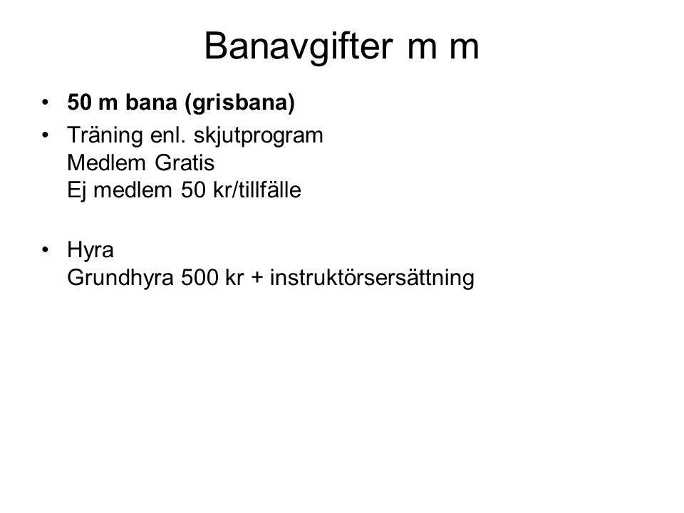 Banavgifter m m 50 m bana (grisbana) Träning enl.