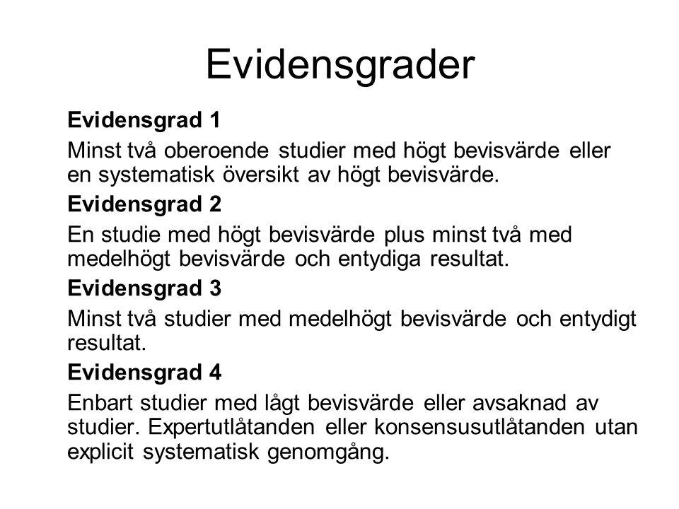 Evidensgrader Evidensgrad 1 Minst två oberoende studier med högt bevisvärde eller en systematisk översikt av högt bevisvärde.