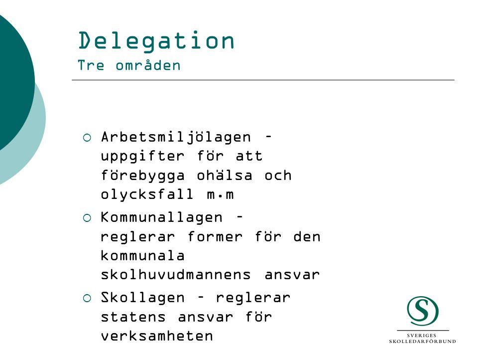 Delegation Tre områden  Arbetsmiljölagen – uppgifter för att förebygga ohälsa och olycksfall m.m  Kommunallagen – reglerar former för den kommunala