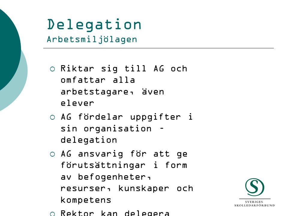 Delegation Arbetsmiljölagen  Riktar sig till AG och omfattar alla arbetstagare, även elever  AG fördelar uppgifter i sin organisation – delegation 