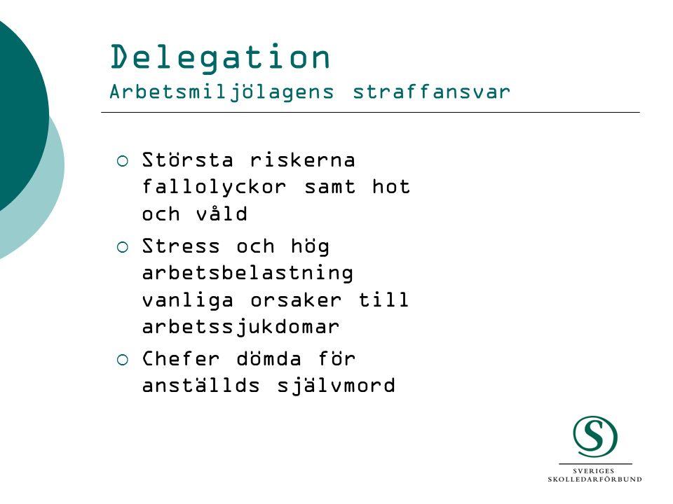 Delegation Arbetsmiljölagens straffansvar  Största riskerna fallolyckor samt hot och våld  Stress och hög arbetsbelastning vanliga orsaker till arbe