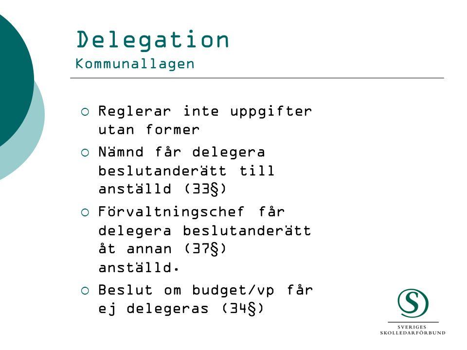 Delegation Kommunallagen  Reglerar inte uppgifter utan former  Nämnd får delegera beslutanderätt till anställd (33§)  Förvaltningschef får delegera