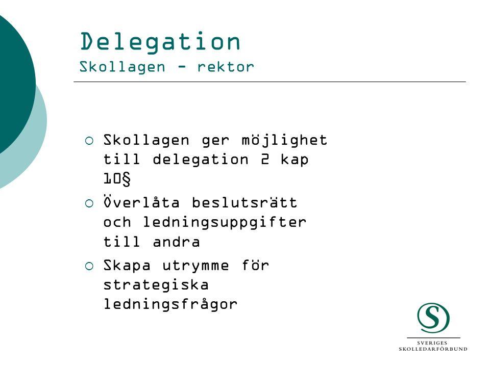 Delegation Skollagen - rektor  Skollagen ger möjlighet till delegation 2 kap 10§  Överlåta beslutsrätt och ledningsuppgifter till andra  Skapa utry